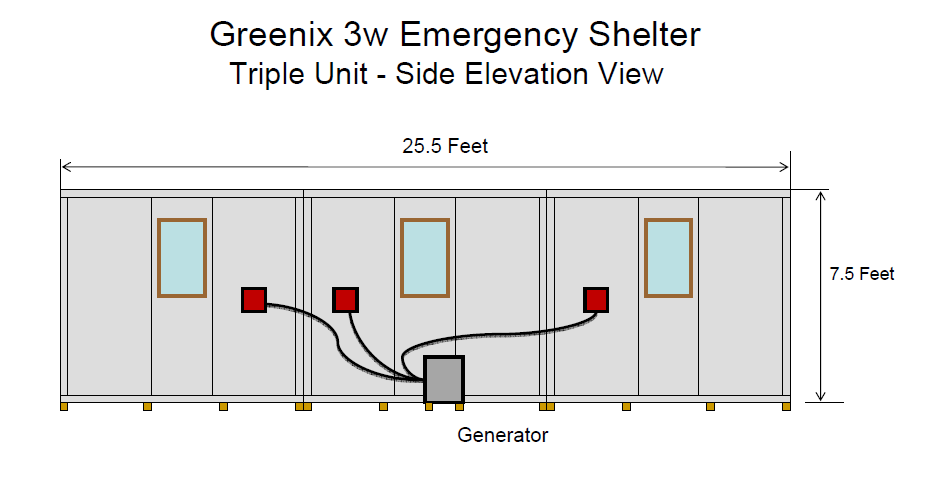 Greenix Emergency Shelters